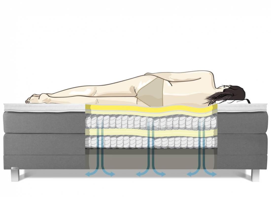Warme Slaapkamer Koelen : Tips voor beter slapen tijdens warme nachten avek sinds 1927